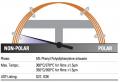 Thermo Scientific TRACE TR-5MS GC 色谱柱